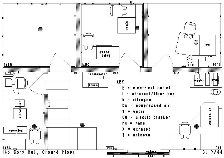 Lab layouts for Dental lab design layout